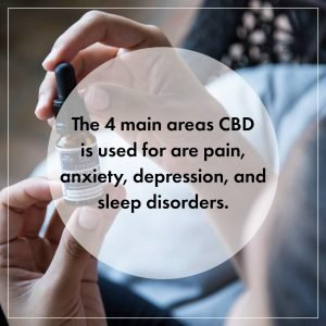 CBD oil top uses graphic