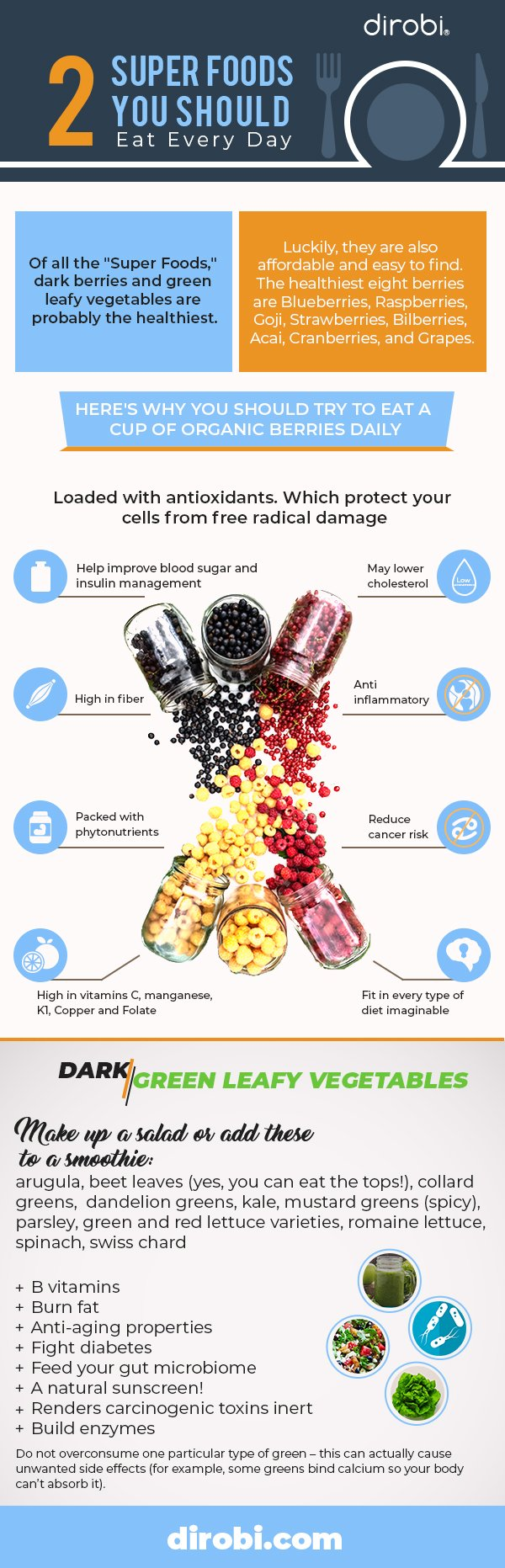 infographic with 2 superfoods you should eat daily