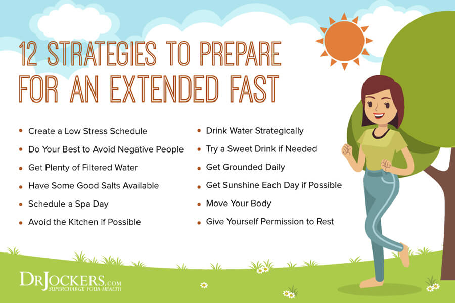 Extended Fast Preperation