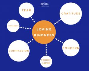 bill protzmann loving kindness graphic